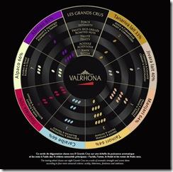 Valrhona cercle des crus